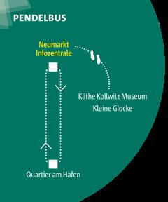 MN17_Pendelbus